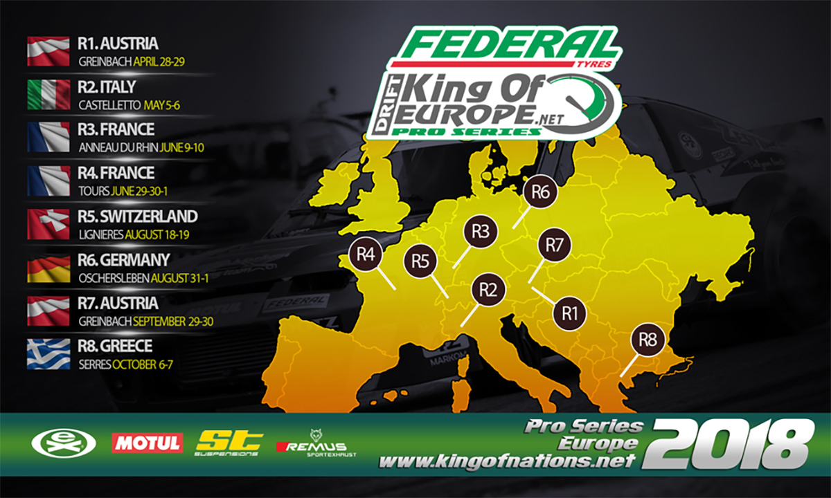 King Of Europe Rennen 2018