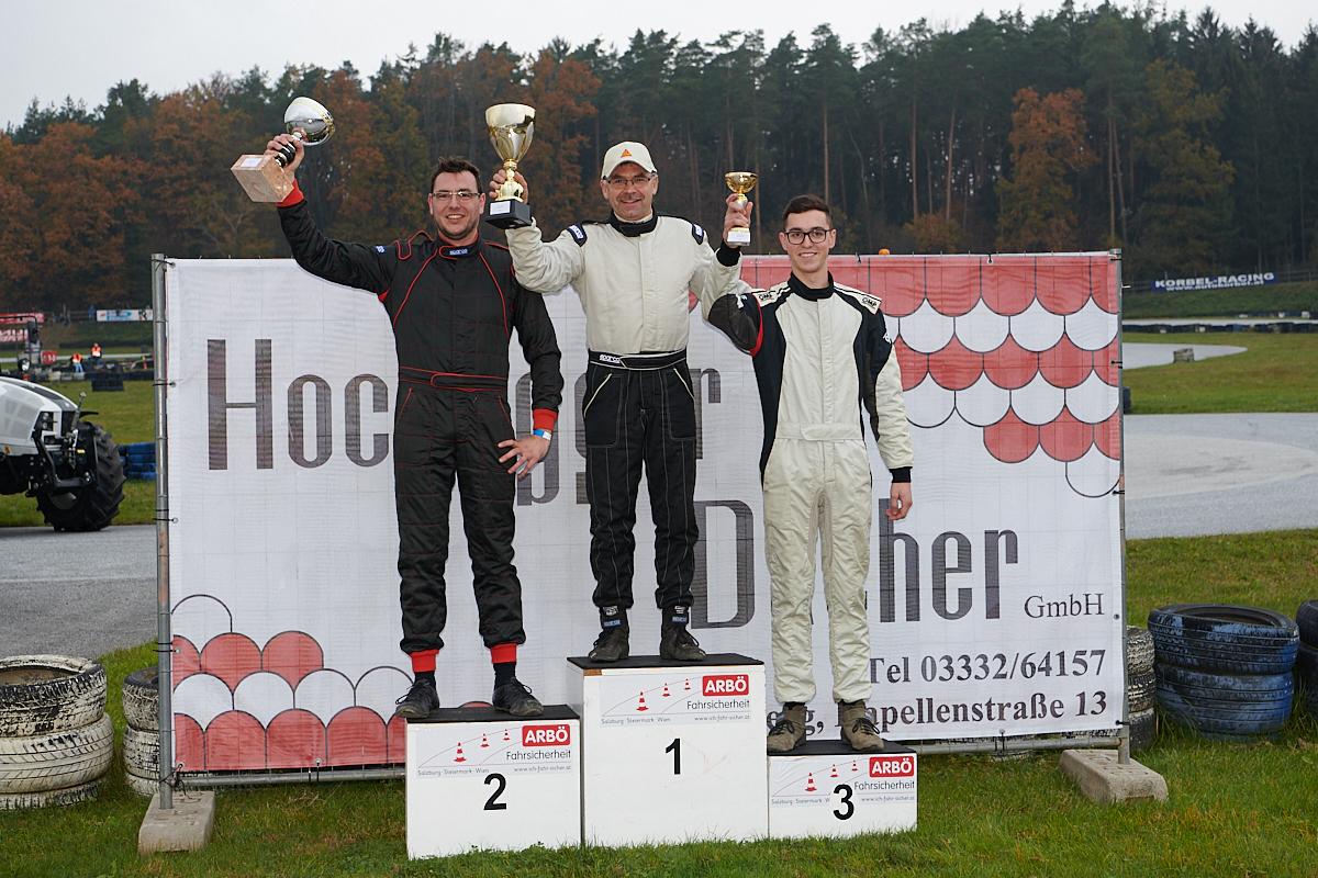 Sieger RallyCross National 1600